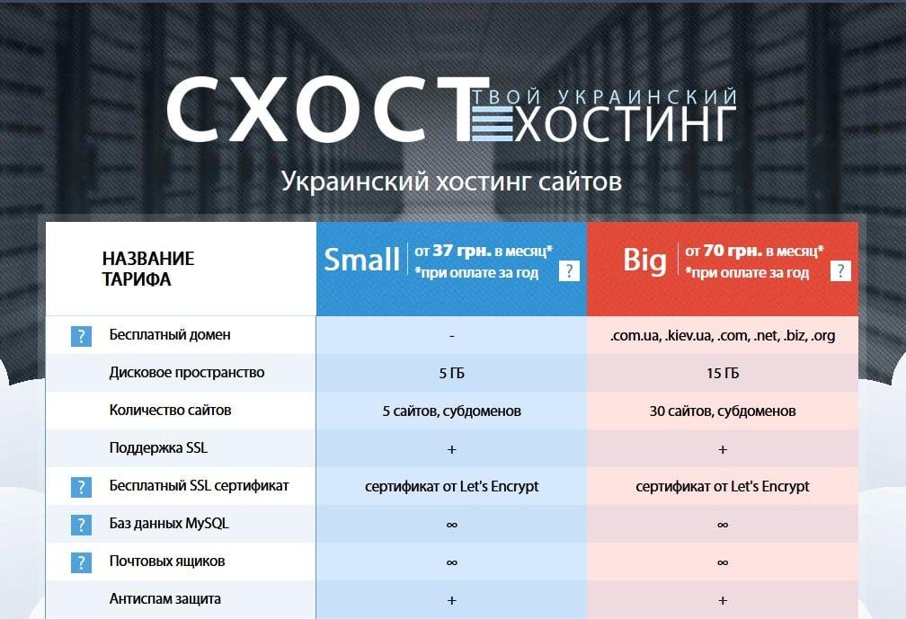 Сайт на украинском хостинге бесплатный лучший веб хостинг